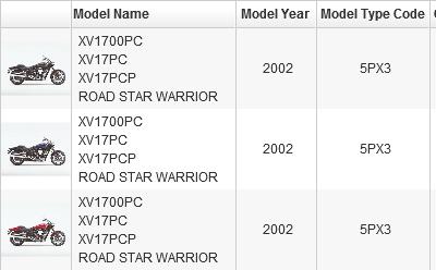5PX3 model name
